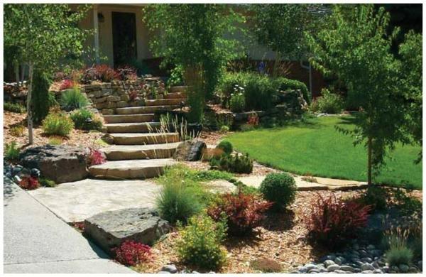 AuBergewohnlich Coole Gartengestaltung Frühling Landschaft Ideen Garten