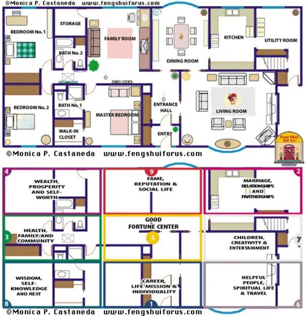 das wohnzimmer in zwei feng shui bagua bereichen - das erdelement, Badezimmer