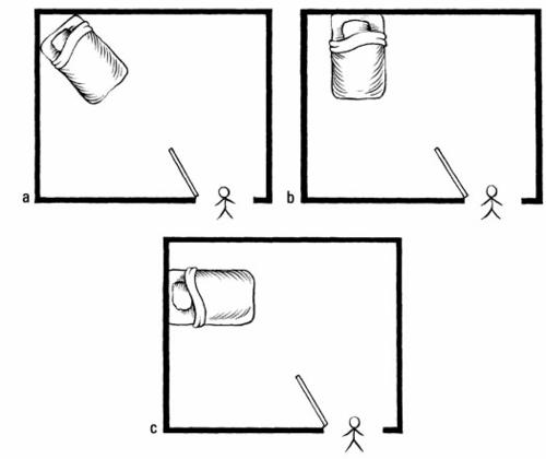 Effektive Feng Shui Bett Ausrichtung - Richtige Schlafrichtung Schlafzimmer Nach Feng Shui