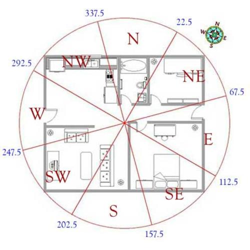 n 246 rdliches feng shui schlafzimmer die f 252 nf natur elemente