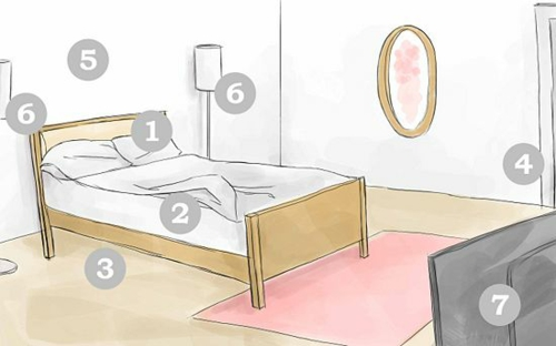 Nördliches Feng Shui Schlafzimmer Ideen Plan