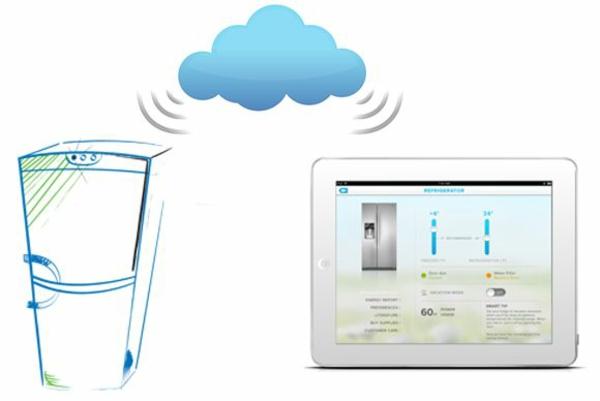 smart home technologie kühlschrank ipad