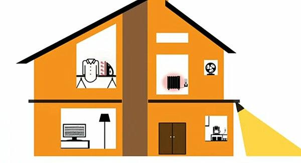 smart home technologie clevere innovative l sungen f r. Black Bedroom Furniture Sets. Home Design Ideas