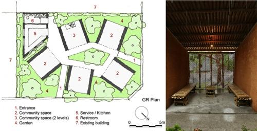 Nachhaltige Gartenhäuser aus Bambus und Stein plan