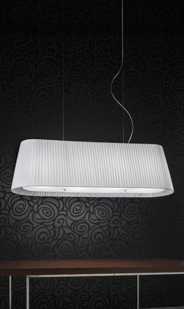 mehr als nur licht  die Wahl der perfekten Beleuchtung lampen originell
