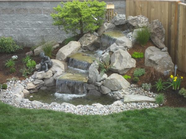 Gartengestaltung Ideen Mit Steinen Und Wasser Wohn Design