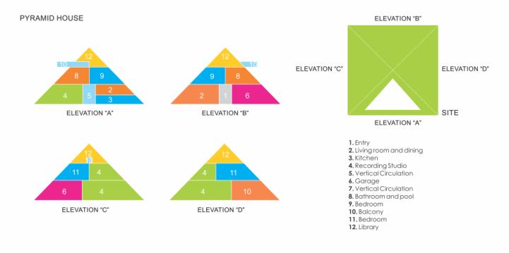 Haus in Form von Pyramide entwurf bauplan