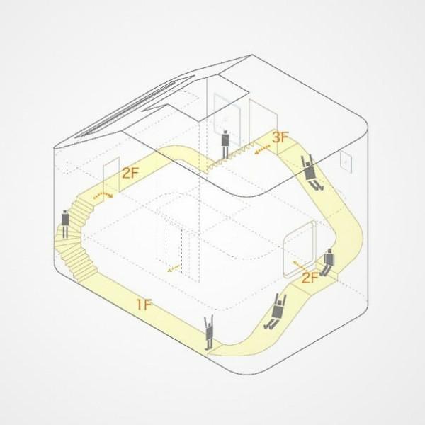 außergewöhnliche häuser plan