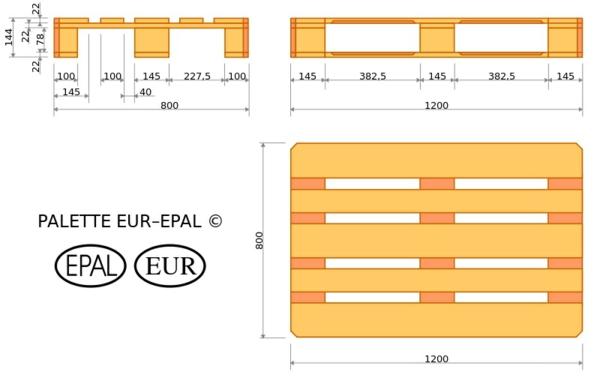europoolpaletten europaletten standart maßen