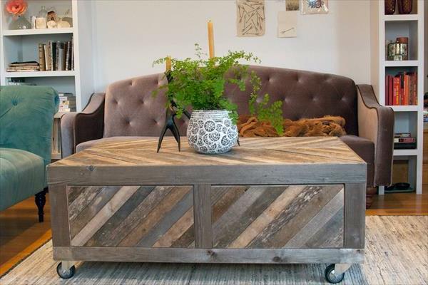 Couchtisch selbst bauen wohnzimmer kaffeetische textur