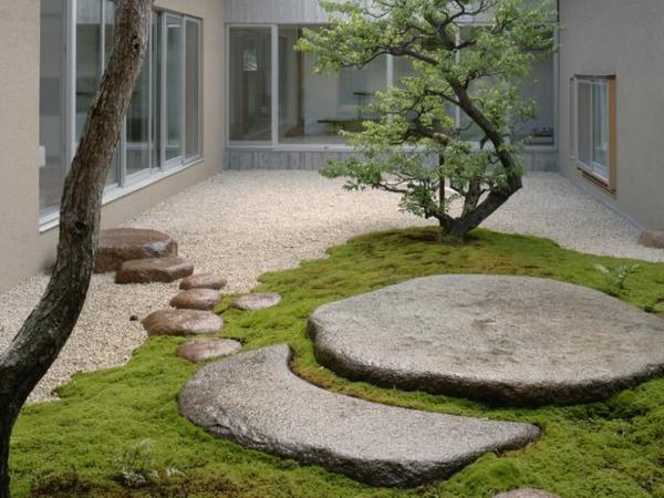 Gartengestaltung mit Kies und Steinen bäume fußweg hinterhof