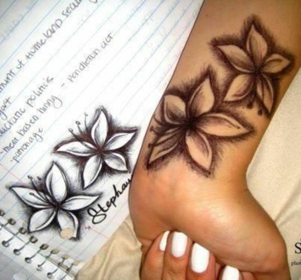 ideen für handgelenk tattoo vorlage