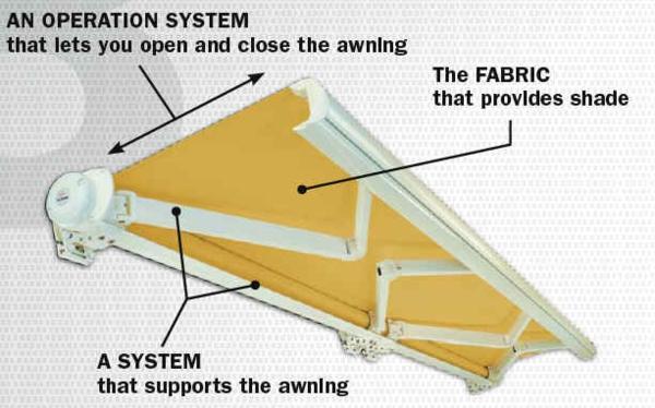 markise neu bespannen markisenstoff markise system terrassensichtschutz sonnenschutz