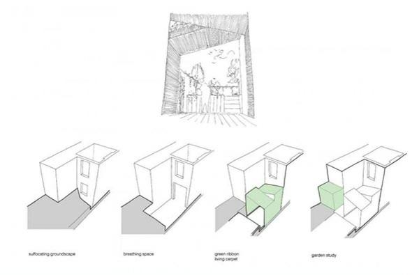 architektenhaus jewelbox london erweiterung wohnplan ideen