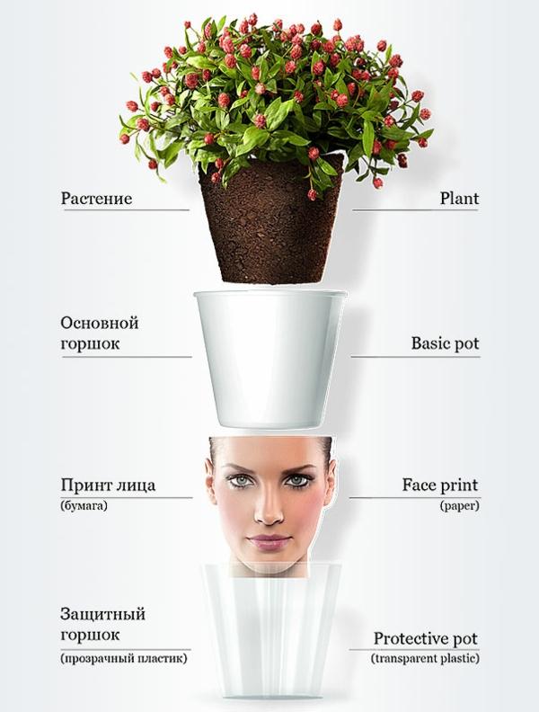 blumentopf-mit-gesicht moderne pflanzgefäße deko ideen good design zimmerpflanzen balkonpflanzen