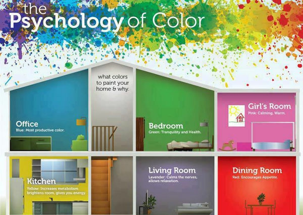 farben bedeutung farbgestaltung wandfarben ideen farbtafel - Wandfarbe Ideen