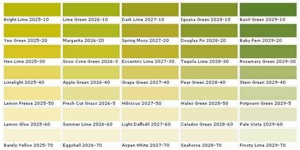 farbtabelle gelb grün wandfarben ideen benjamin moore farben