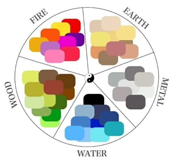 feng shui farben in der inneneinrichtung – progo, Wohnzimmer