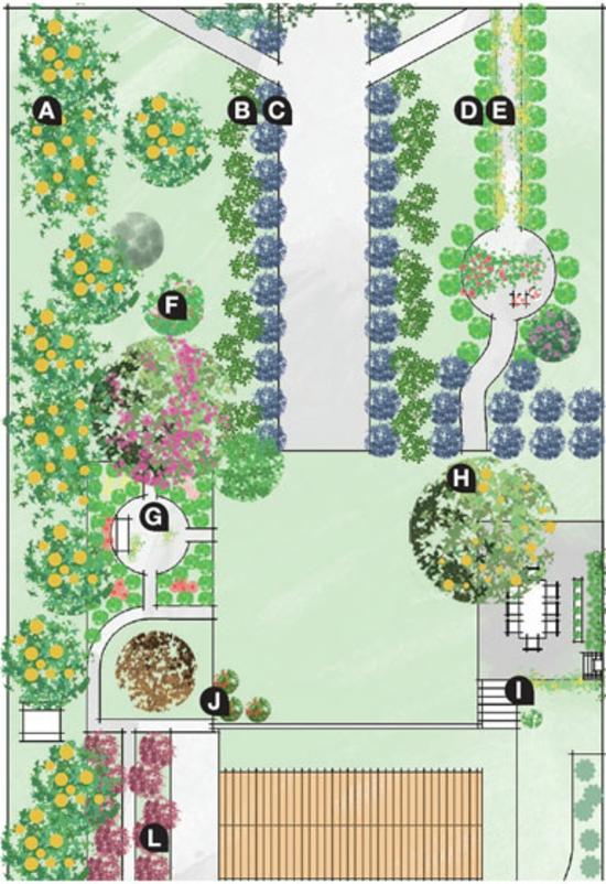 kreative gartenideen gartengestaltung und landschaftsbau plan