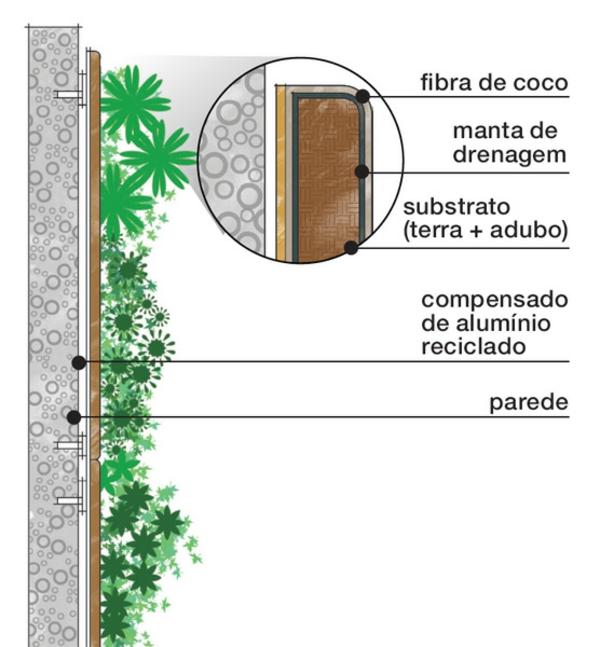moderne terrassengestaltung vertikaler garten zimmerpflanzen