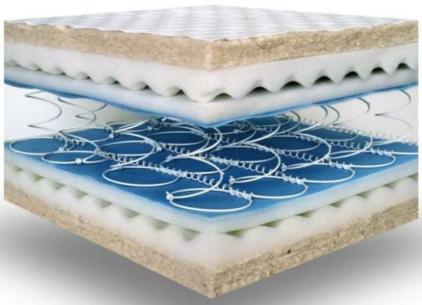 mola bonnel besser einschlafen matratzen