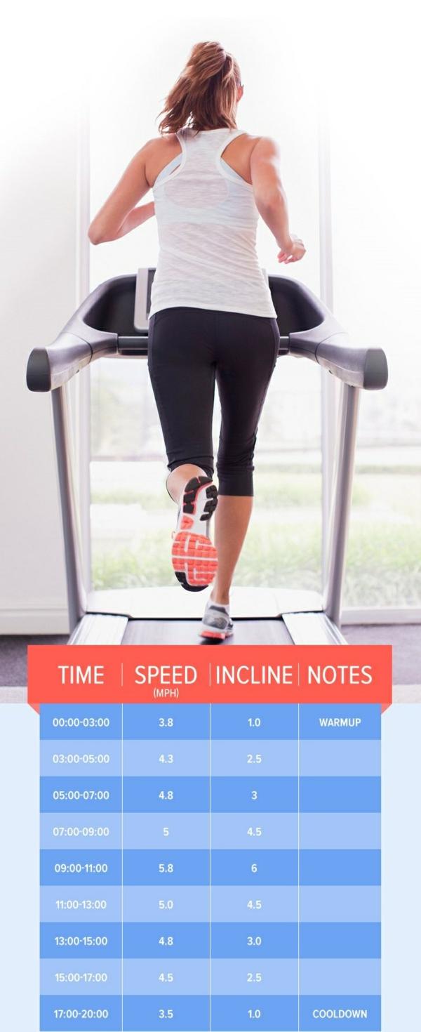 kalorienverbrauch beim joggen im fitness studio oder. Black Bedroom Furniture Sets. Home Design Ideas