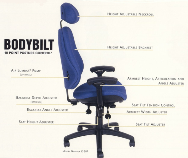 Ergonomie am Arbeitsplatz büroeinrichtung büromöbel drehstuhl