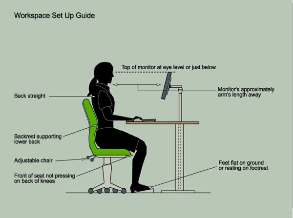 Ergonomie am Arbeitsplatz büroeinrichtung richtige körperhaltung