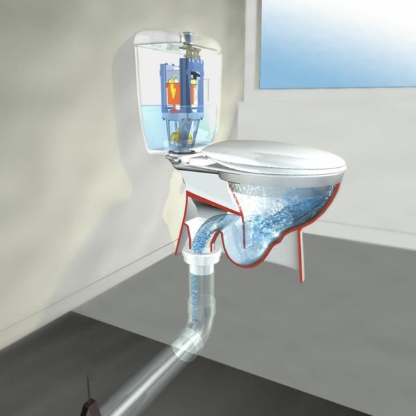 Wasser sparen Tipps nachhaltiges leben haushaltsideen wasser sparen