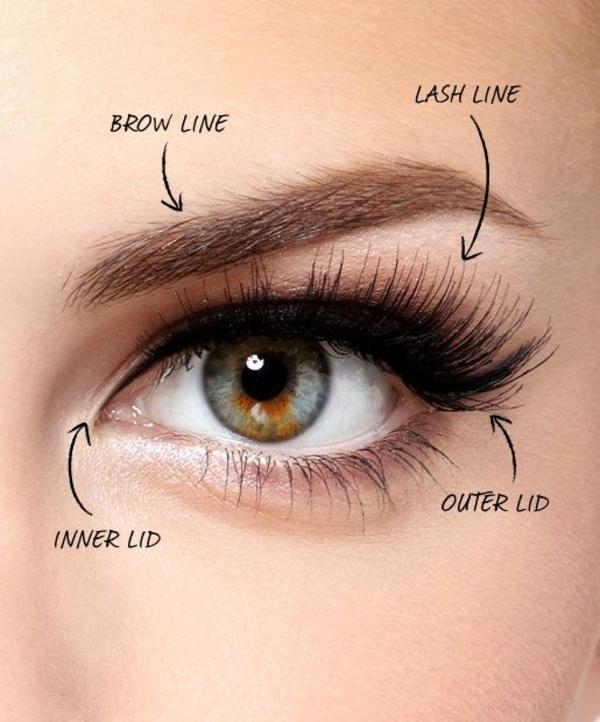 Augen Make Up Schritt für Schritt augen schminken augenform