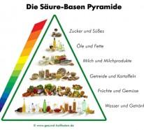 Bevorzugen Sie basische Lebensmittel für mehr Energie und Wohlbefinden