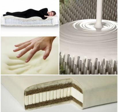 w hlen sie ihre beste matratze nach den neusten trends. Black Bedroom Furniture Sets. Home Design Ideas