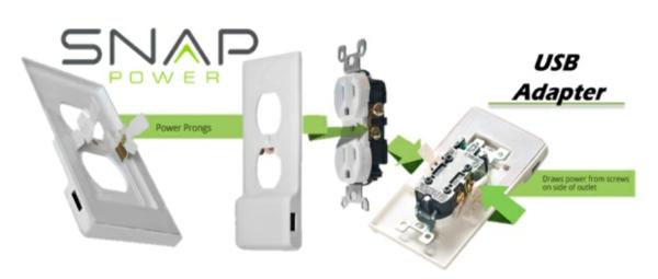 steckdose und usb ladegerät adapter gadgets SnapPower