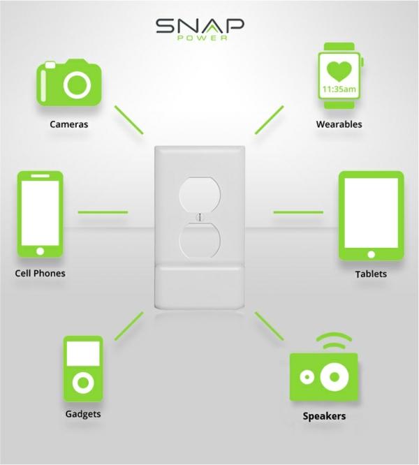 steckdose usb aufladegerät SnapPower Charger eigenschaften