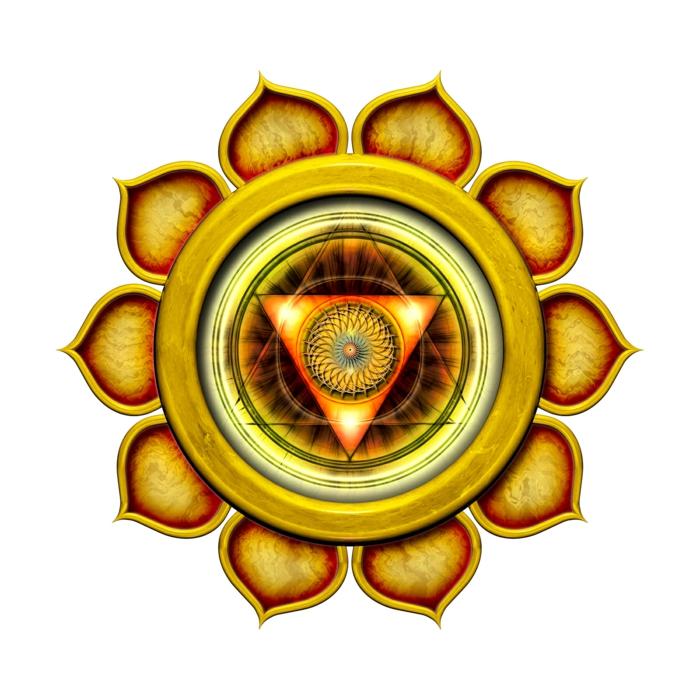 Chakra Bedeutung die sieben chakren Swadhisthana Chakra