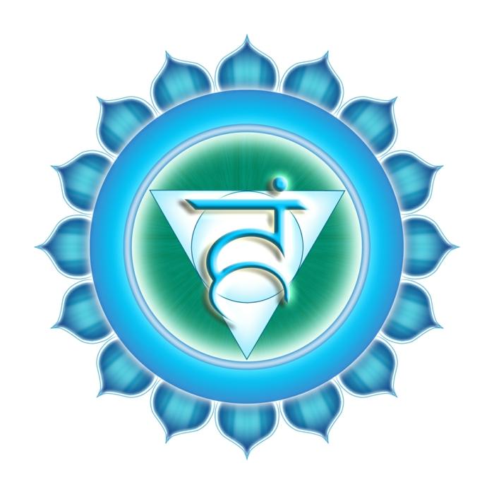 Chakra Bedeutung die sieben chakren Visuddha Chakra