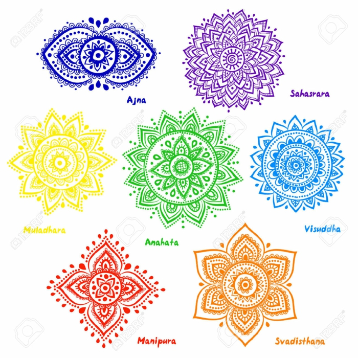 chakra symbols coloring pages - photo#34