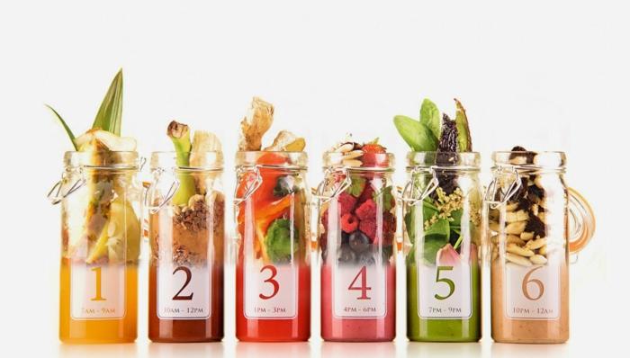 detox kur tagesdiät gesunde nahrung