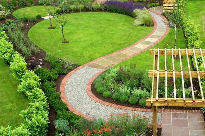 Moderner garten ideen wie sie einen perfekten garten for Gartengestaltung 100m2