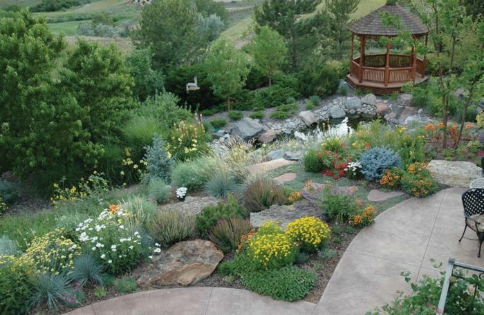 Landscaping With Evergreens And Grasses : Dekorative gr?ser im garten wissenswertes und praktische tipps