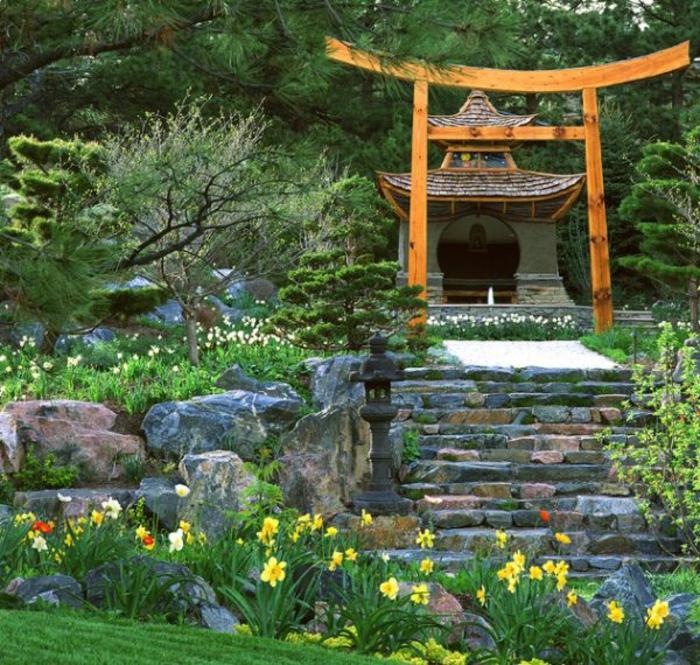 Garden Ideas Designs And Inspiration: Inspiration Für Eine Harmonische