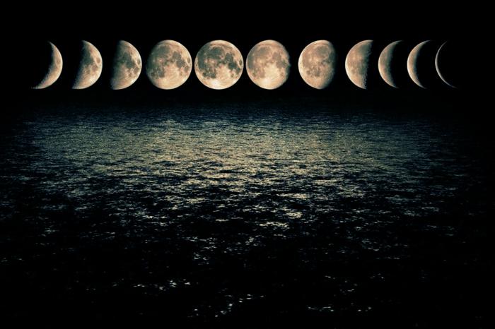 Mondphasen verstehen volles zyklus