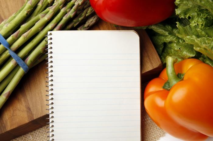 an nahrungsmitteln monatlich sparen einkaufsliste machen