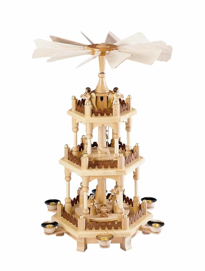 Weihnachtsdekoration online shop für traditionelle Weihnachtsdeko aus Holz