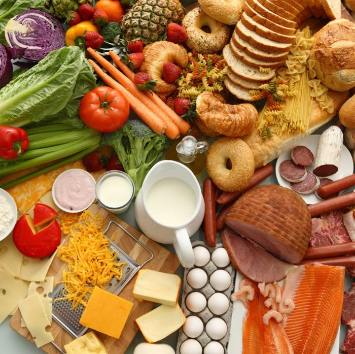 bio fleisch umweltfreundlich milchprodukte gesund