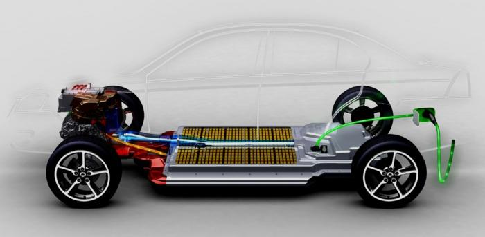 elektroauto strom batterie innovative technologie