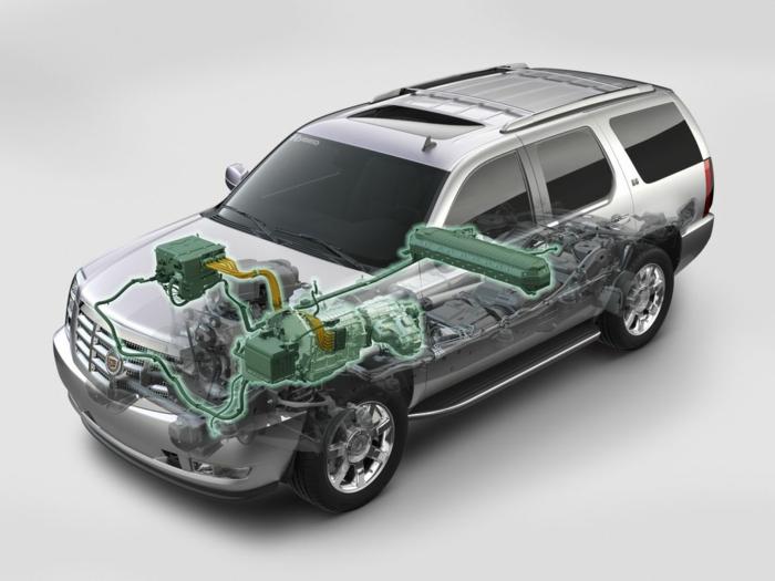 hybridauto sparsam energie umweltfreundlich