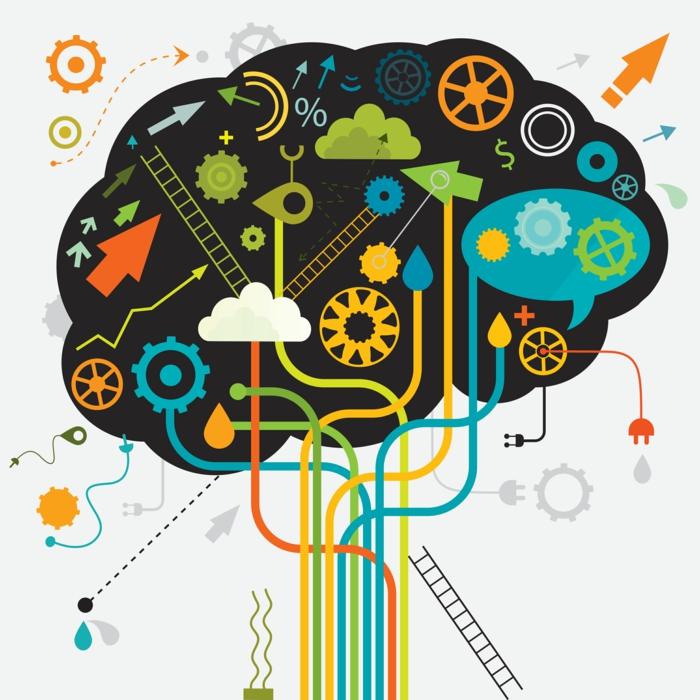 Wie Viele Arten Von Sofas Kennen Sie: Gedächtnistraining Und Gedächtnisformen