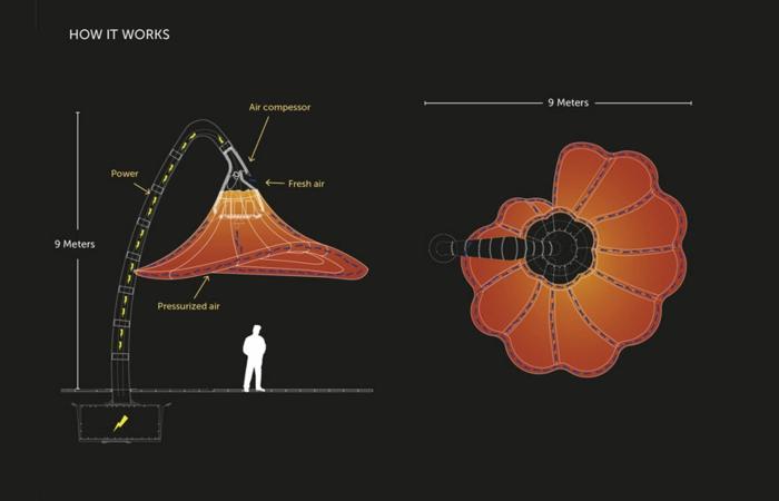 designer lampen jerusalem straßenlampen blumen innovativ