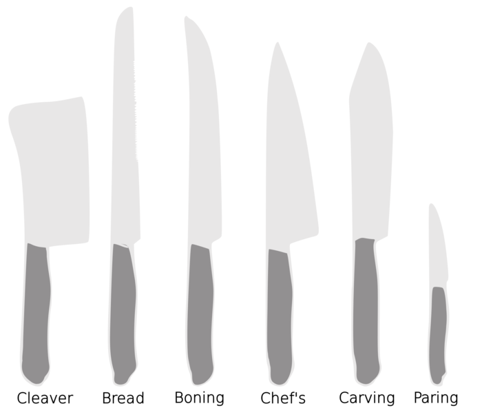 profi küchenmesser set testen verschiedene arten